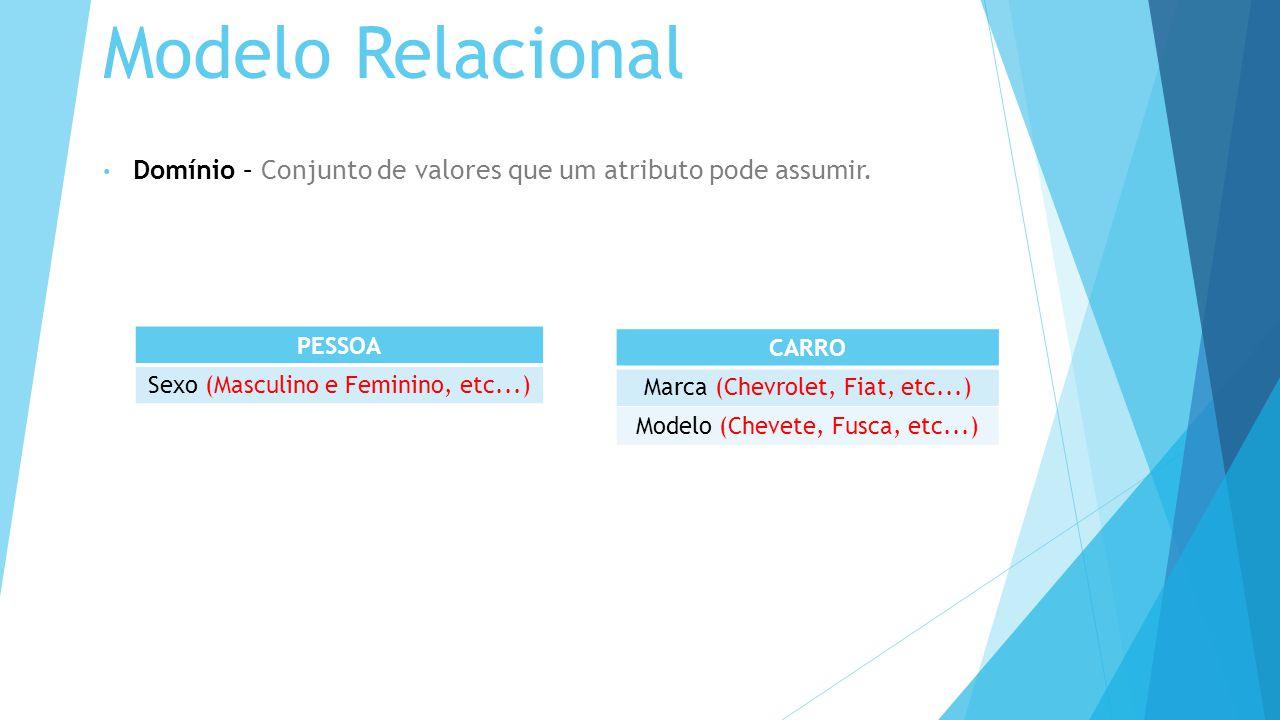 Modelo Relacional Domínio – Conjunto de valores que um atributo pode assumir.