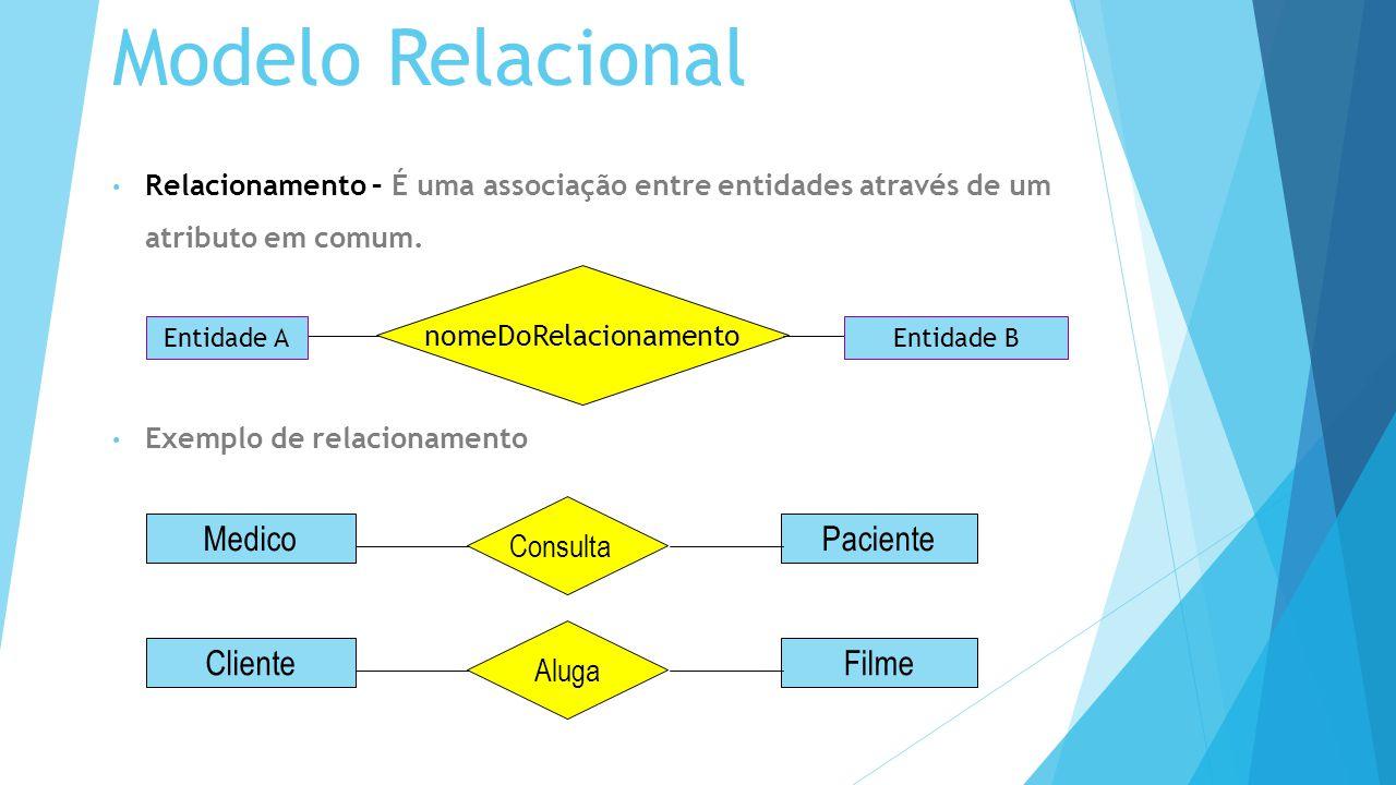 Relacionamento – É uma associação entre entidades através de um atributo em comum.