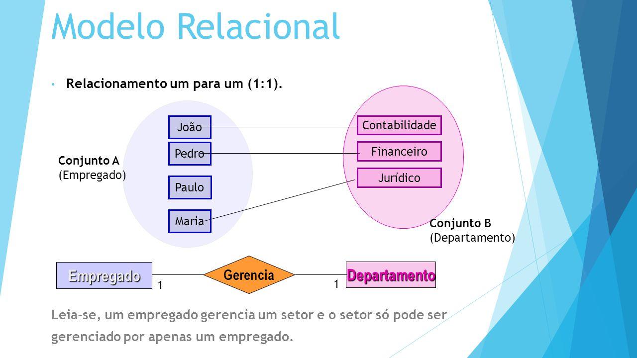 Modelo Relacional Relacionamento um para um (1:1).