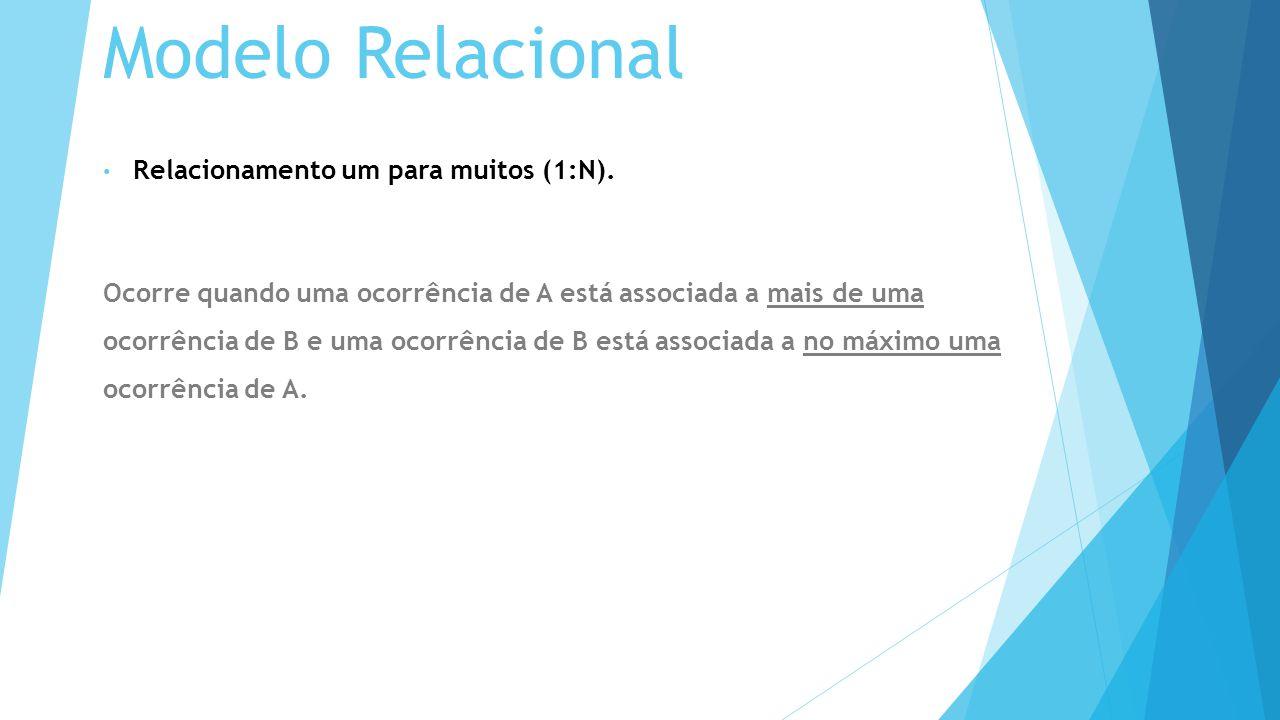 Modelo Relacional Relacionamento um para muitos (1:N).