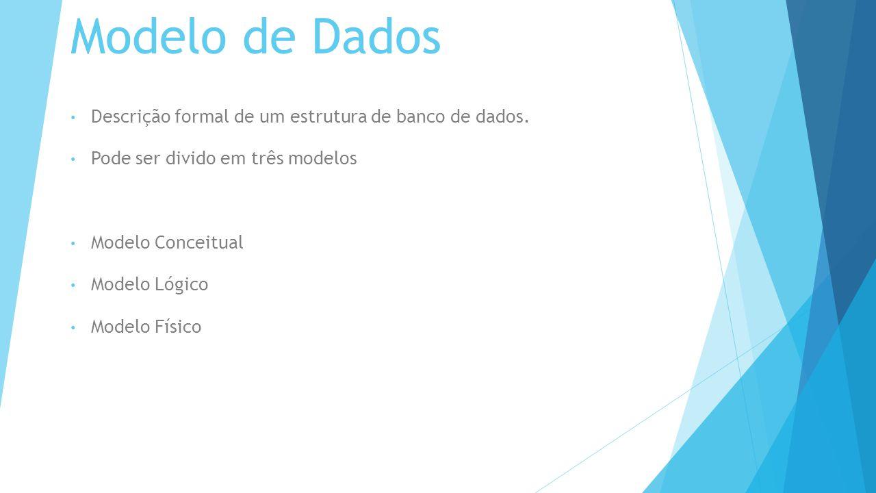 Modelo de Dados Descrição formal de um estrutura de banco de dados.