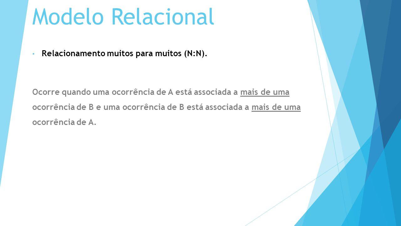 Modelo Relacional Relacionamento muitos para muitos (N:N).