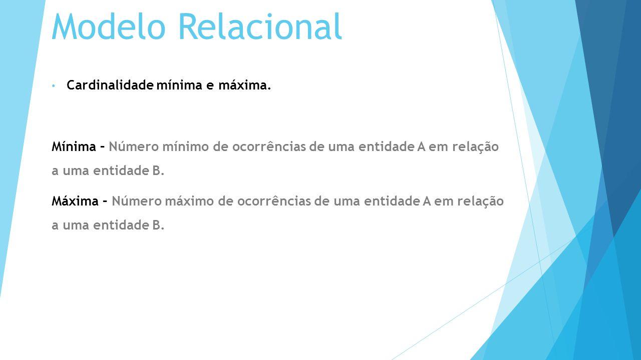 Modelo Relacional Cardinalidade mínima e máxima.