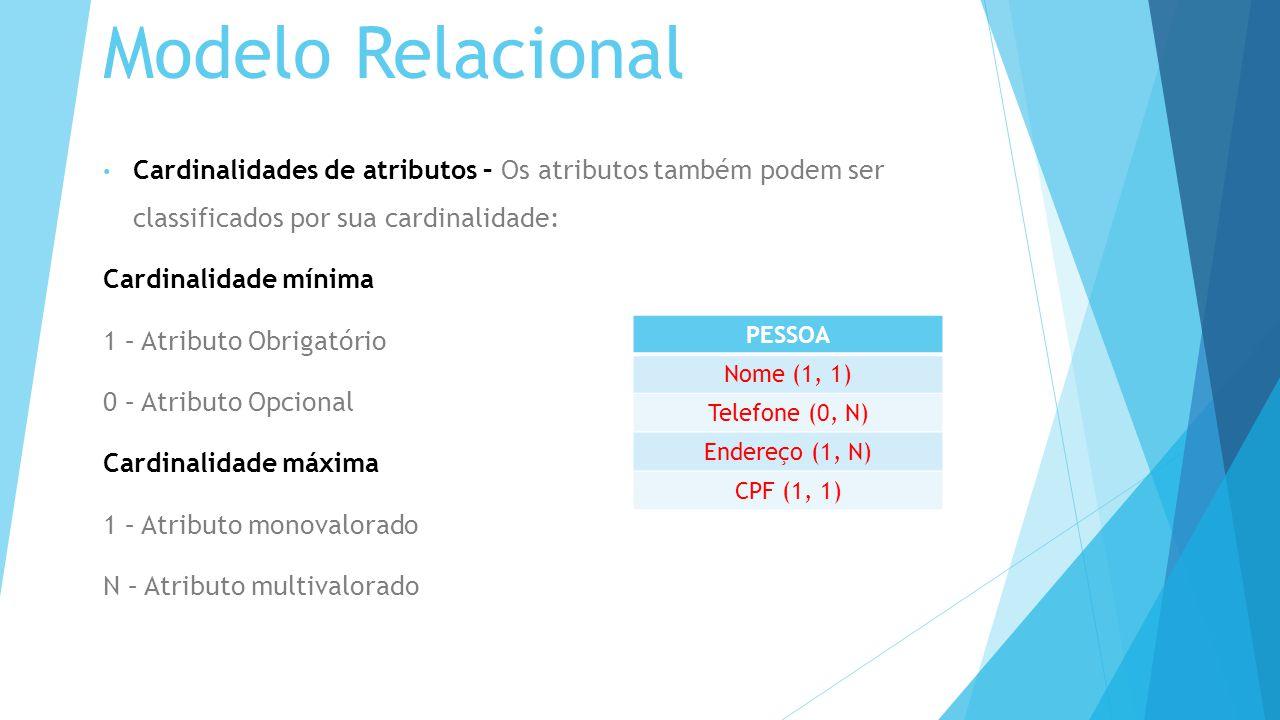 Modelo Relacional Cardinalidades de atributos – Os atributos também podem ser classificados por sua cardinalidade: Cardinalidade mínima 1 – Atributo Obrigatório 0 – Atributo Opcional Cardinalidade máxima 1 – Atributo monovalorado N – Atributo multivalorado PESSOA Nome (1, 1) Telefone (0, N) Endereço (1, N) CPF (1, 1)