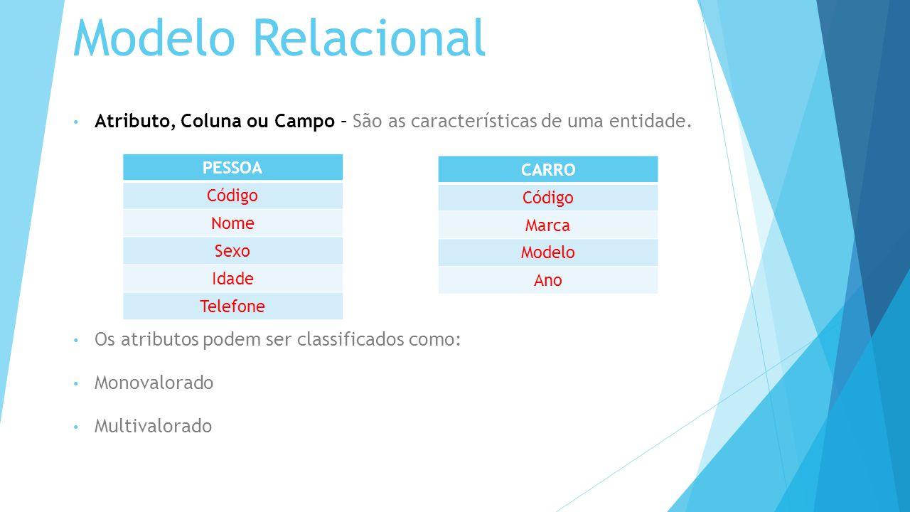 Modelo Relacional Atributo, Coluna ou Campo – São as características de uma entidade.