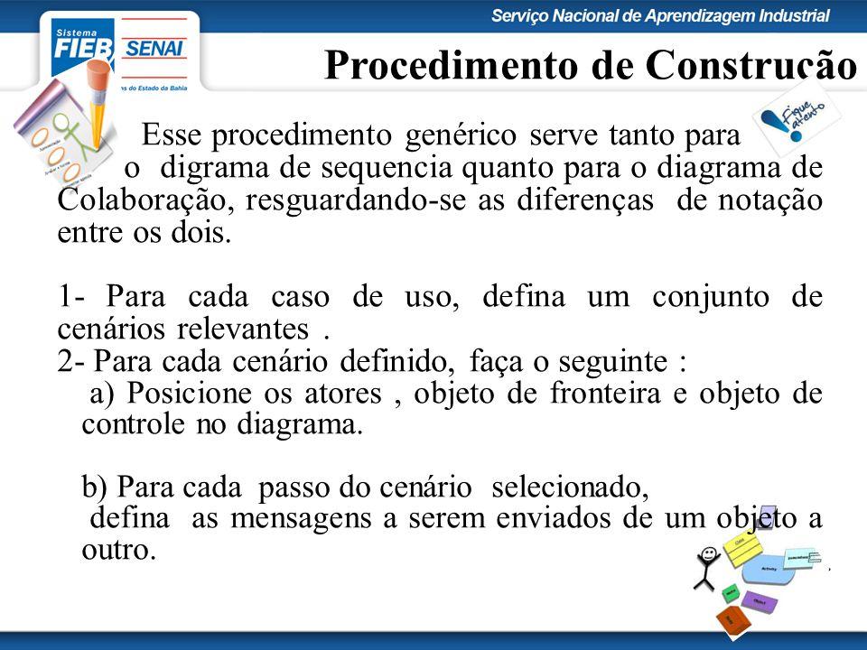Procedimento de Construção Esse procedimento genérico serve tanto para o digrama de sequencia quanto para o diagrama de Colaboração, resguardando-se as diferenças de notação entre os dois.
