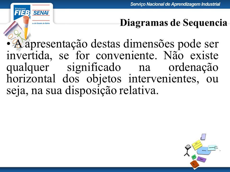 Diagramas de Sequencia A apresentação destas dimensões pode ser invertida, se for conveniente. Não existe qualquer significado na ordenação horizontal