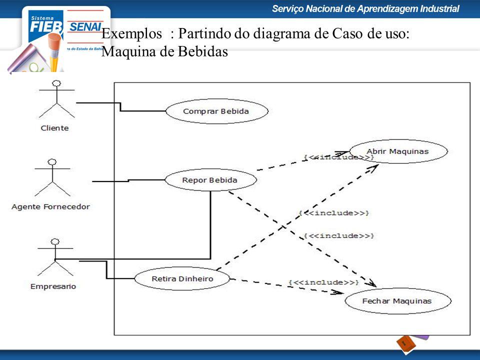 Exemplos : Partindo do diagrama de Caso de uso: Maquina de Bebidas