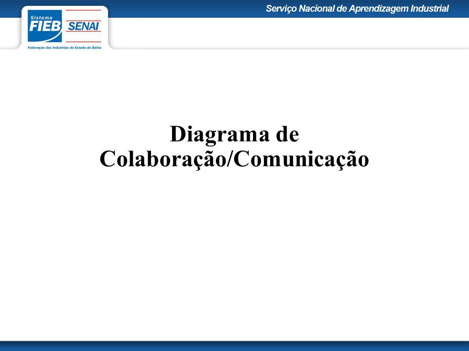 Diagrama de Colaboração/Comunicação
