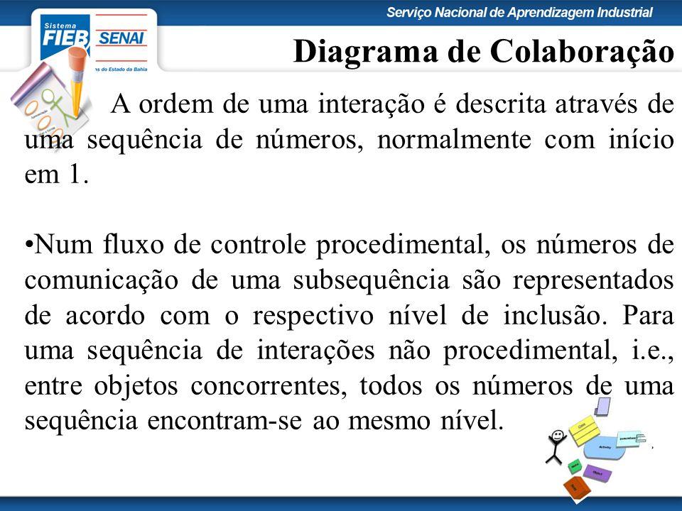 Diagrama de Colaboração A ordem de uma interação é descrita através de uma sequência de números, normalmente com início em 1. Num fluxo de controle pr