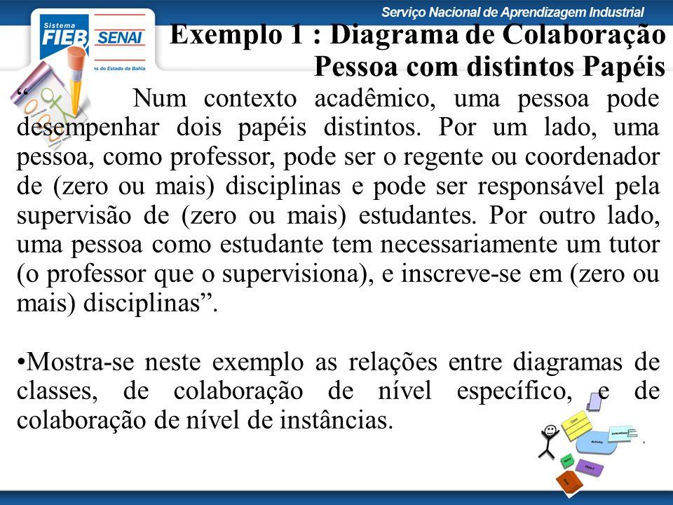 """Exemplo 1 : Diagrama de Colaboração Pessoa com distintos Papéis """" Num contexto acadêmico, uma pessoa pode desempenhar dois papéis distintos. Por um la"""