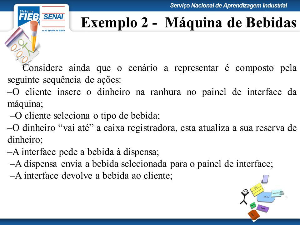 Exemplo 2 - Máquina de Bebidas Considere ainda que o cenário a representar é composto pela seguinte sequência de ações: –O cliente insere o dinheiro n