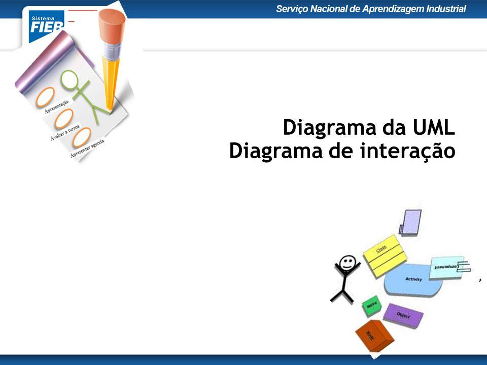 Diagrama da UML Diagrama de interação