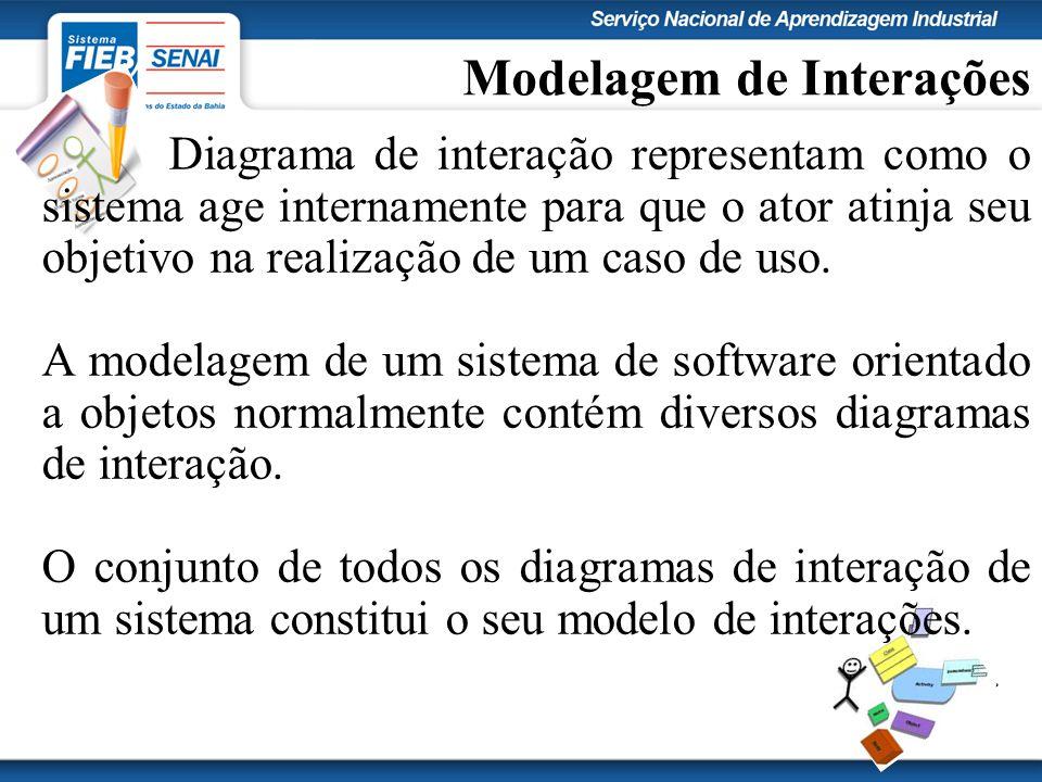 Modelagem de Interações Diagrama de interação representam como o sistema age internamente para que o ator atinja seu objetivo na realização de um caso de uso.