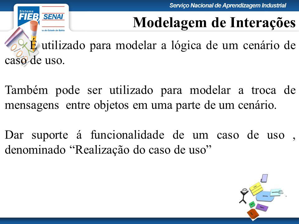 Modelagem de Interações É utilizado para modelar a lógica de um cenário de caso de uso. Também pode ser utilizado para modelar a troca de mensagens en