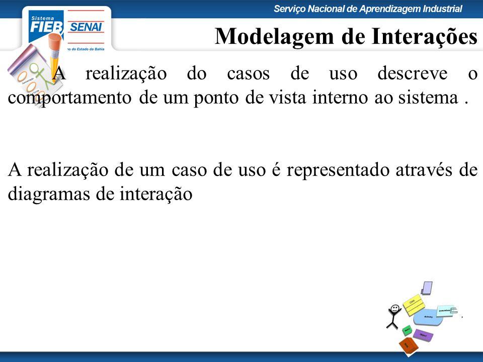 Modelagem de Interações A realização do casos de uso descreve o comportamento de um ponto de vista interno ao sistema.