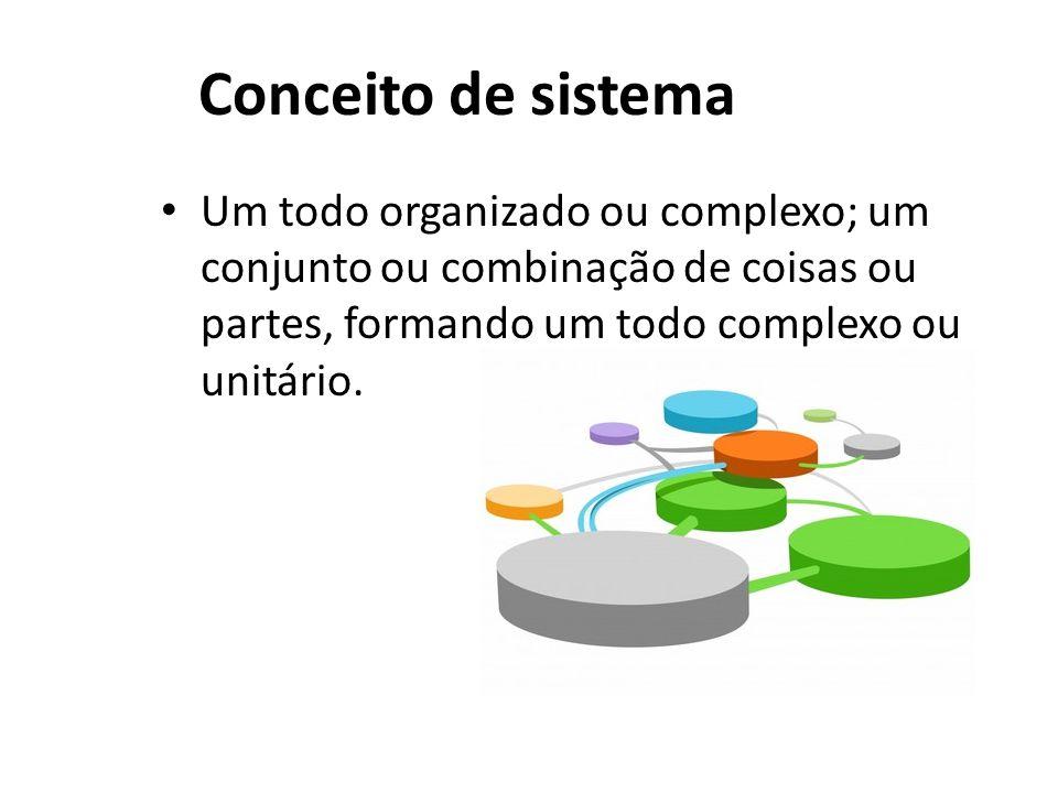 TEORIA GERAL DE SISTEMA Um conjunto de elementos interdependentes que interagem com objetivos comuns formando um todo, e onde cada um dos elementos co