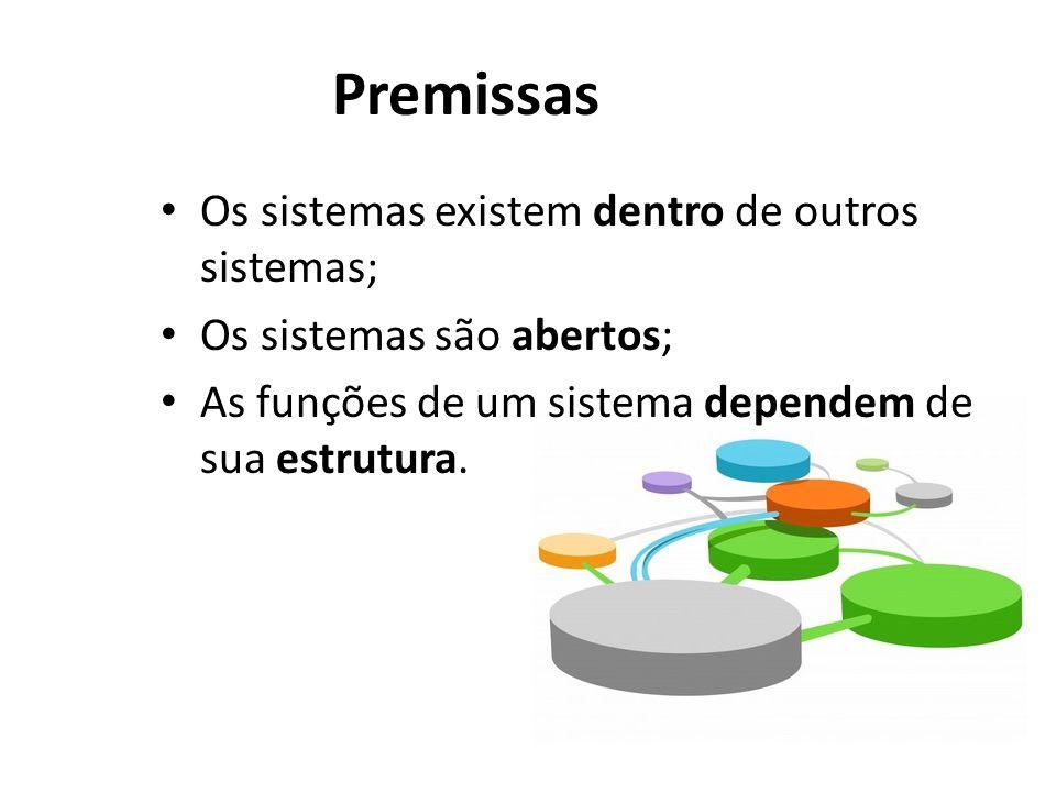 Premissas Os sistemas existem dentro de outros sistemas; Os sistemas são abertos; As funções de um sistema dependem de sua estrutura.
