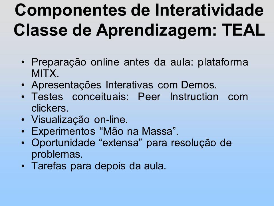 Componentes de Interatividade Classe de Aprendizagem: TEAL Preparação online antes da aula: plataforma MITX.