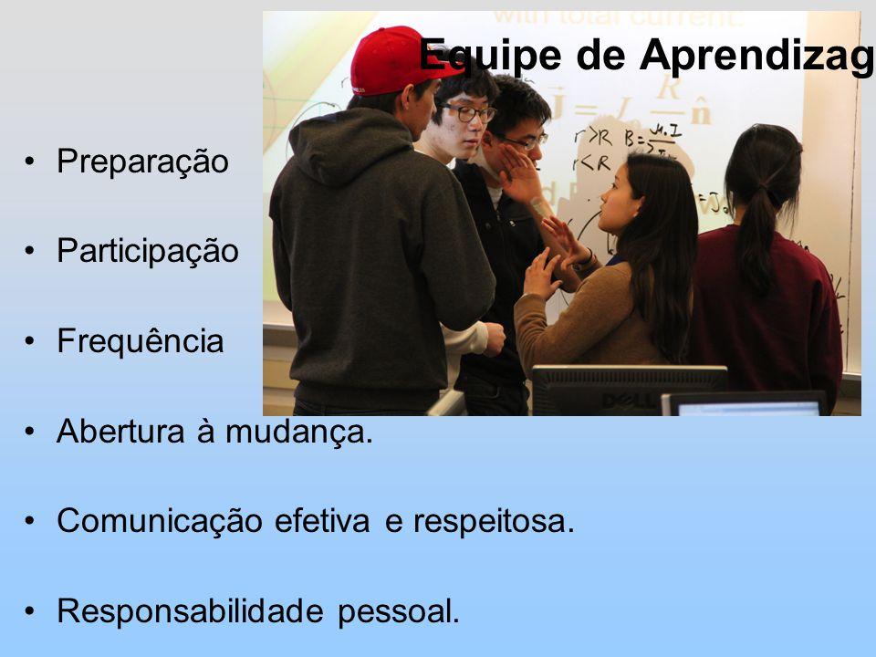 Preparação Participação Frequência Abertura à mudança.