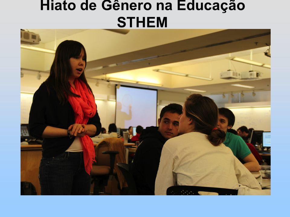 Hiato de Gênero na Educação STHEM