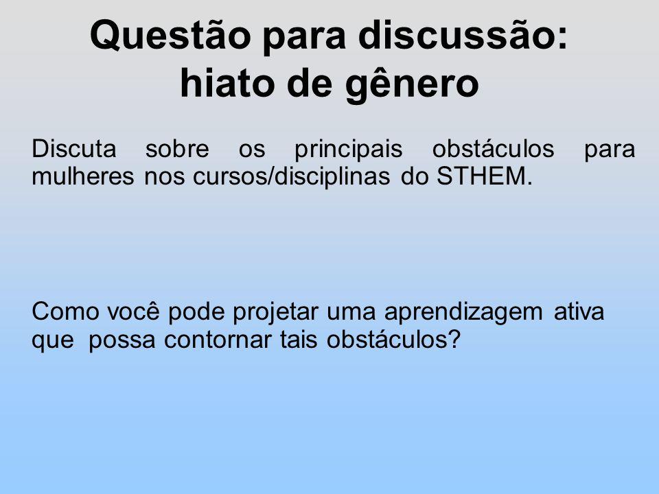 Questão para discussão: hiato de gênero Discuta sobre os principais obstáculos para mulheres nos cursos/disciplinas do STHEM.