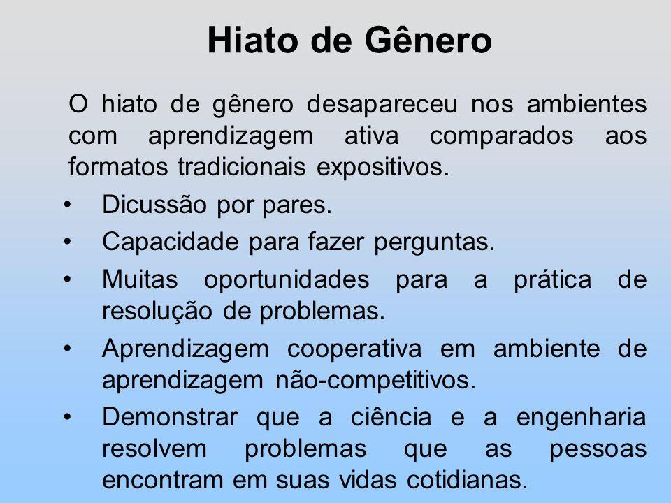 Hiato de Gênero O hiato de gênero desapareceu nos ambientes com aprendizagem ativa comparados aos formatos tradicionais expositivos.