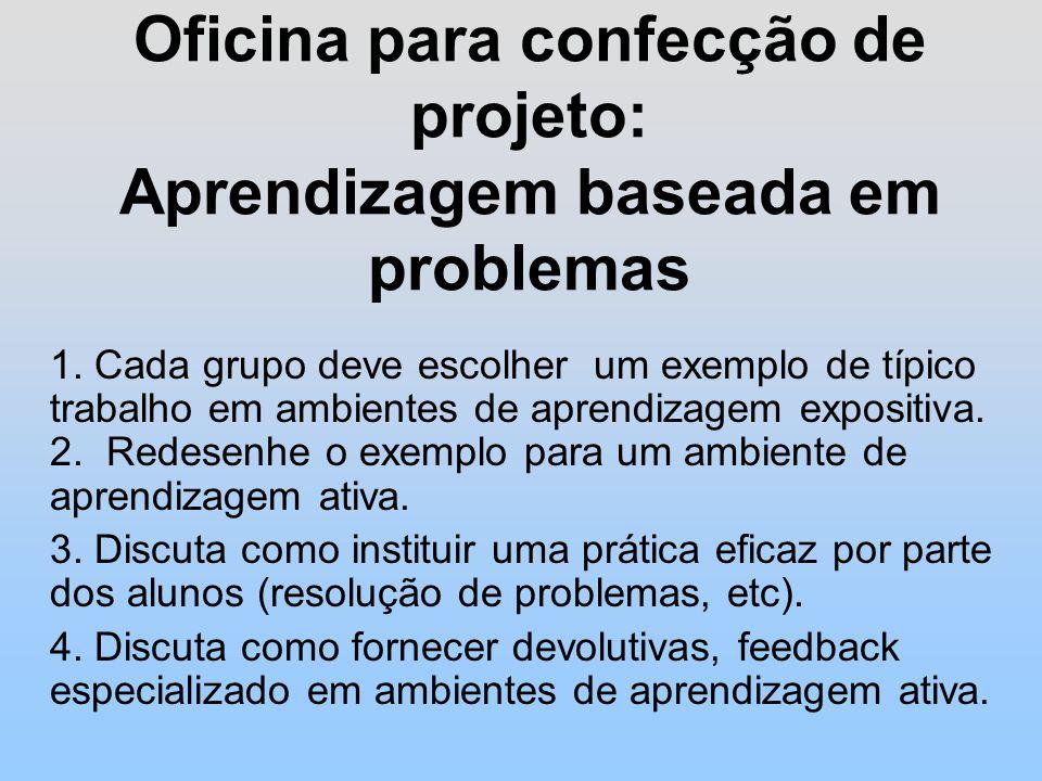 Oficina para confecção de projeto: Aprendizagem baseada em problemas 1.