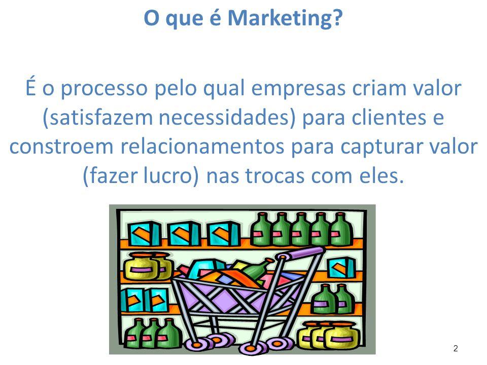2 O que é Marketing.