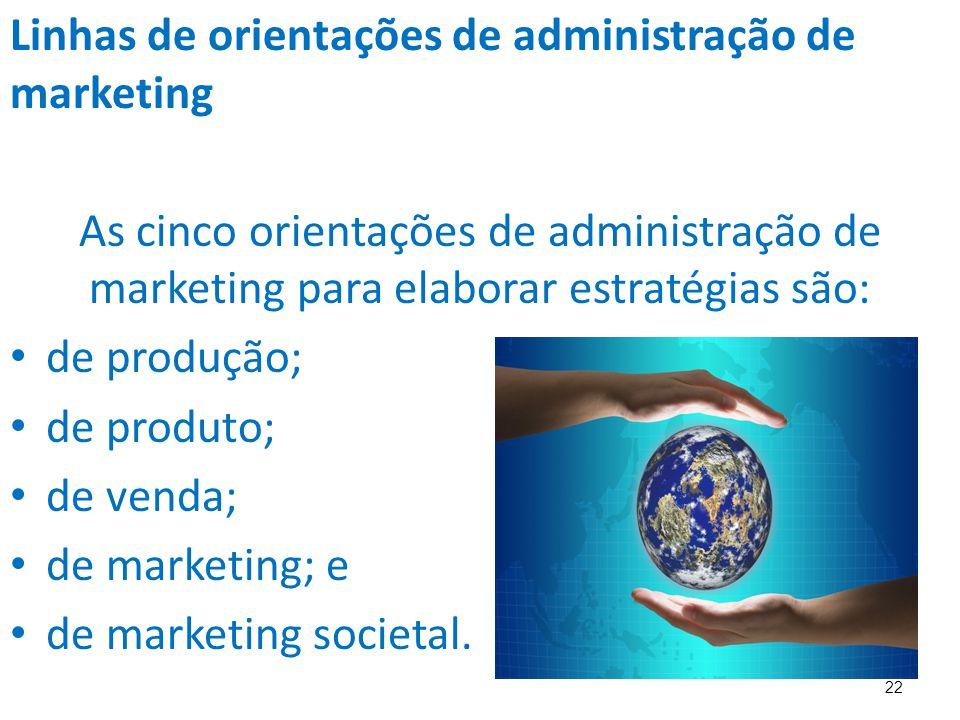 22 Linhas de orientações de administração de marketing As cinco orientações de administração de marketing para elaborar estratégias são: de produção; de produto; de venda; de marketing; e de marketing societal.