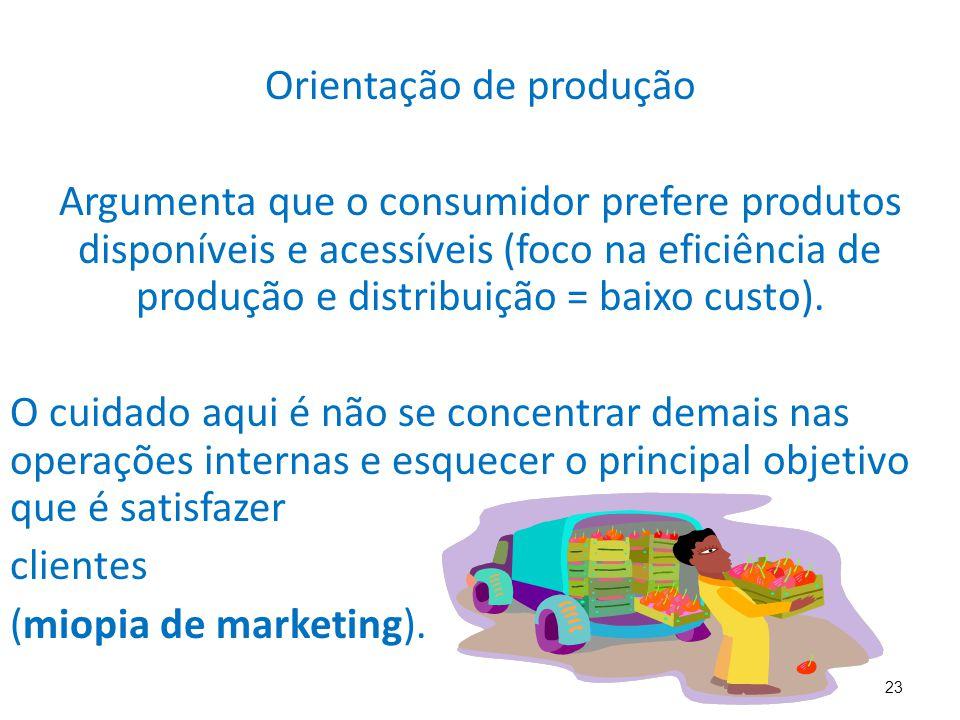 23 Orientação de produção Argumenta que o consumidor prefere produtos disponíveis e acessíveis (foco na eficiência de produção e distribuição = baixo custo).