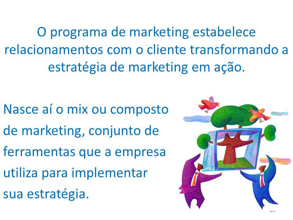 29 O programa de marketing estabelece relacionamentos com o cliente transformando a estratégia de marketing em ação.
