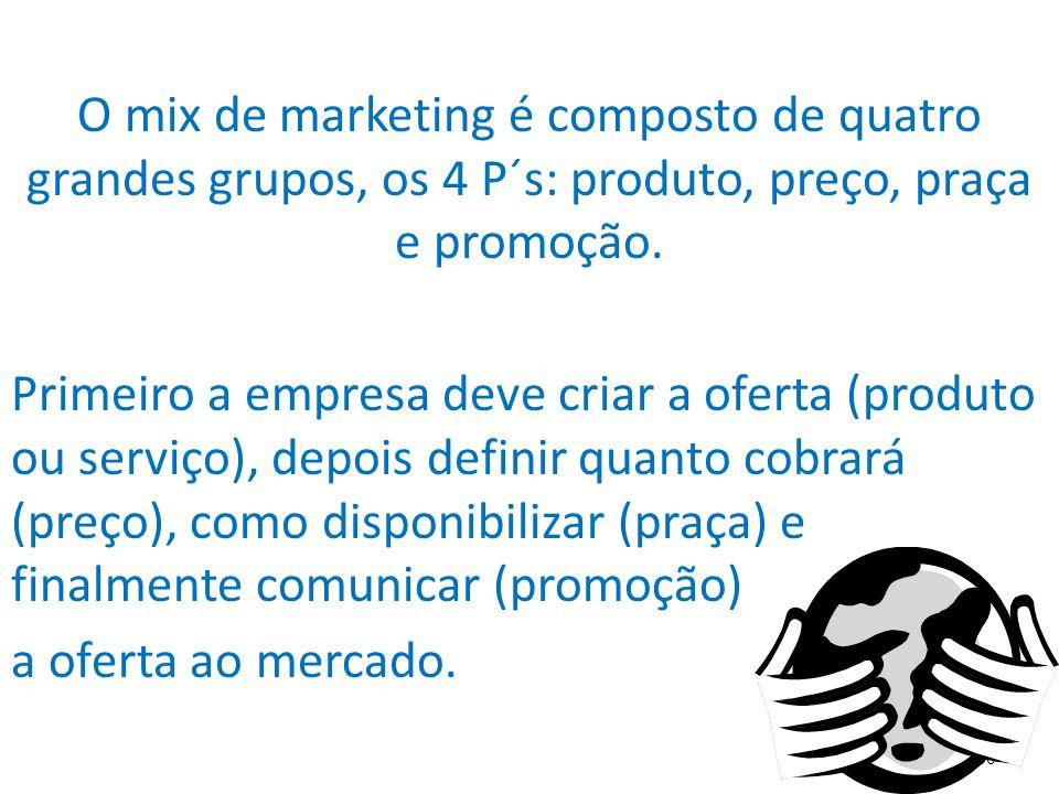30 O mix de marketing é composto de quatro grandes grupos, os 4 P´s: produto, preço, praça e promoção.