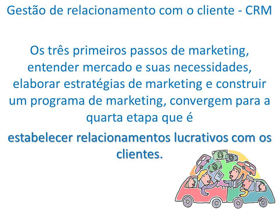32 Gestão de relacionamento com o cliente - CRM Os três primeiros passos de marketing, entender mercado e suas necessidades, elaborar estratégias de marketing e construir um programa de marketing, convergem para a quarta etapa que é estabelecer relacionamentos lucrativos com os clientes.