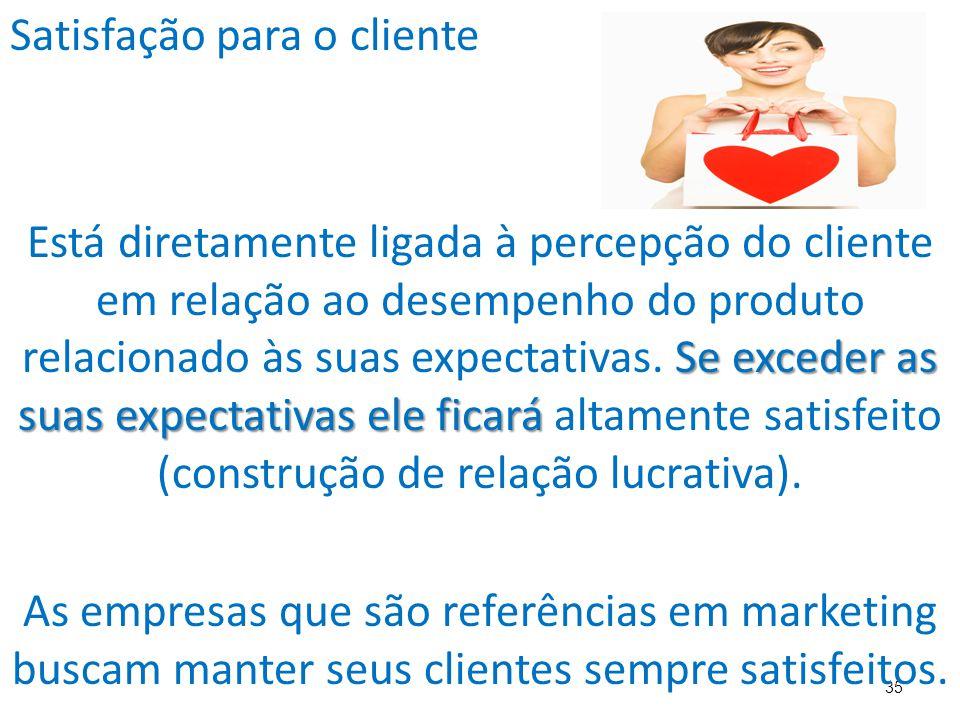 35 Satisfação para o cliente Se exceder as suas expectativas ele ficará Está diretamente ligada à percepção do cliente em relação ao desempenho do produto relacionado às suas expectativas.