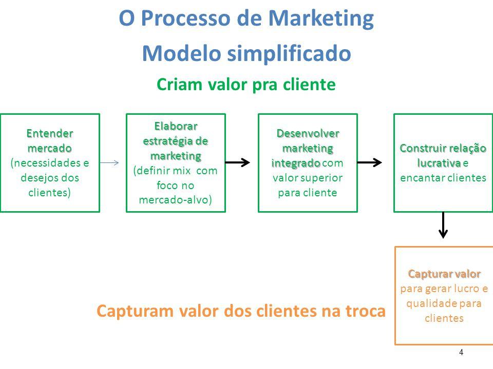 45 2.3.Quais são os conceitos básicos de cliente e de mercado.