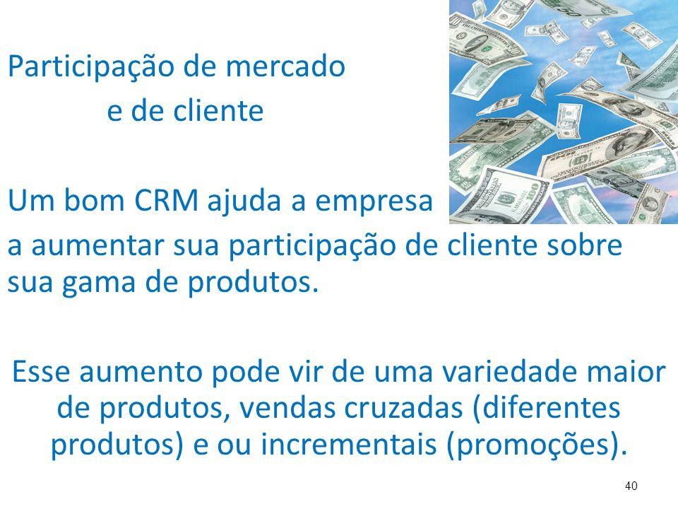 40 Participação de mercado e de cliente Um bom CRM ajuda a empresa a aumentar sua participação de cliente sobre sua gama de produtos.