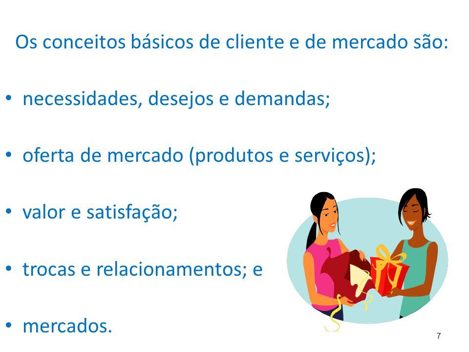 7 Os conceitos básicos de cliente e de mercado são: necessidades, desejos e demandas; oferta de mercado (produtos e serviços); valor e satisfação; trocas e relacionamentos; e mercados.