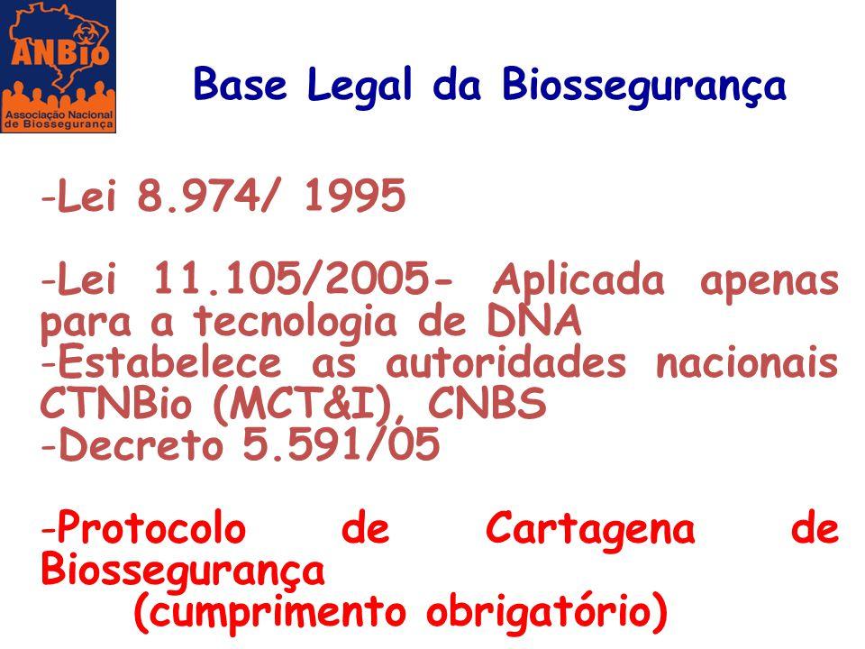 -Lei 8.974/ 1995 -Lei 11.105/2005- Aplicada apenas para a tecnologia de DNA -Estabelece as autoridades nacionais CTNBio (MCT&I), CNBS -Decreto 5.591/0