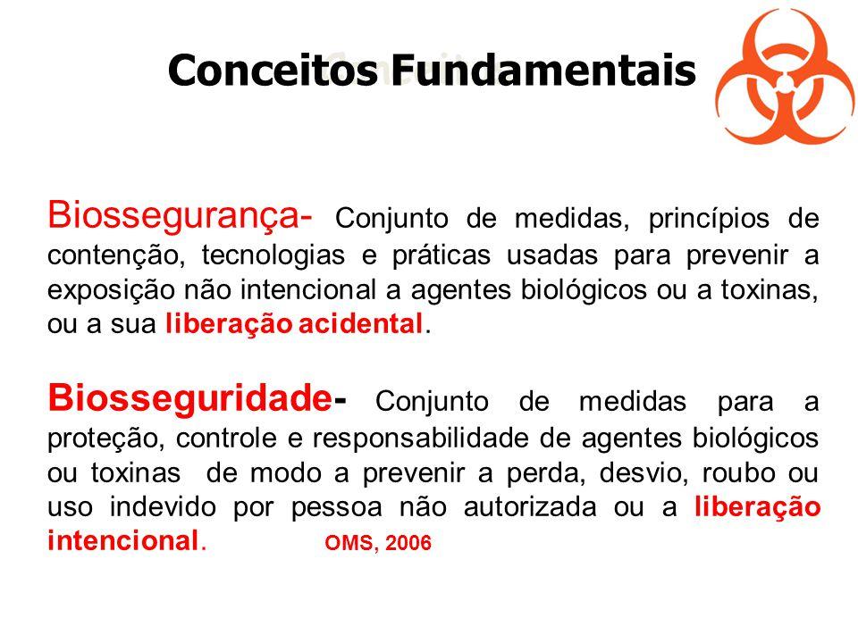 Biossegurança- Conjunto de medidas, princípios de contenção, tecnologias e práticas usadas para prevenir a exposição não intencional a agentes biológi