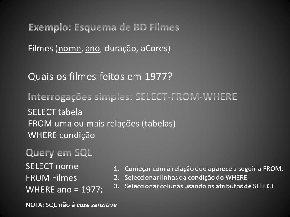 Filmes (nome, ano, duração, aCores) SELECT tabela FROM uma ou mais relações (tabelas) WHERE condição SELECT nome FROM Filmes WHERE ano = 1977; 1.Começ