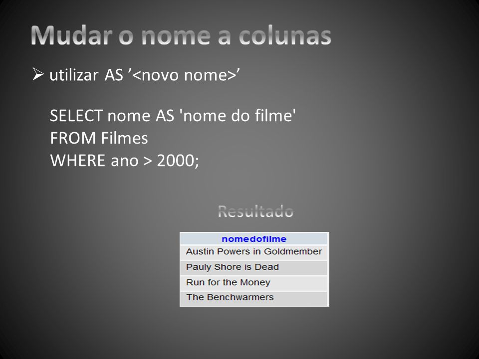  utilizar AS ' ' SELECT nome AS nome do filme FROM Filmes WHERE ano > 2000;