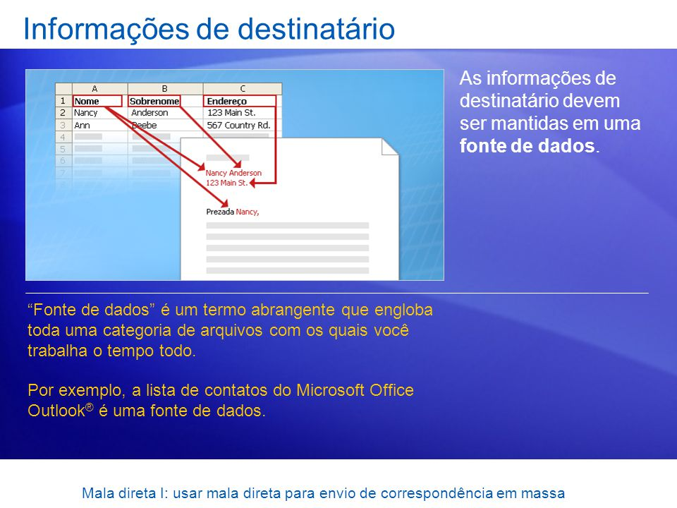 Mala direta I: usar mala direta para envio de correspondência em massa Informações de destinatário As informações de destinatário devem ser mantidas e