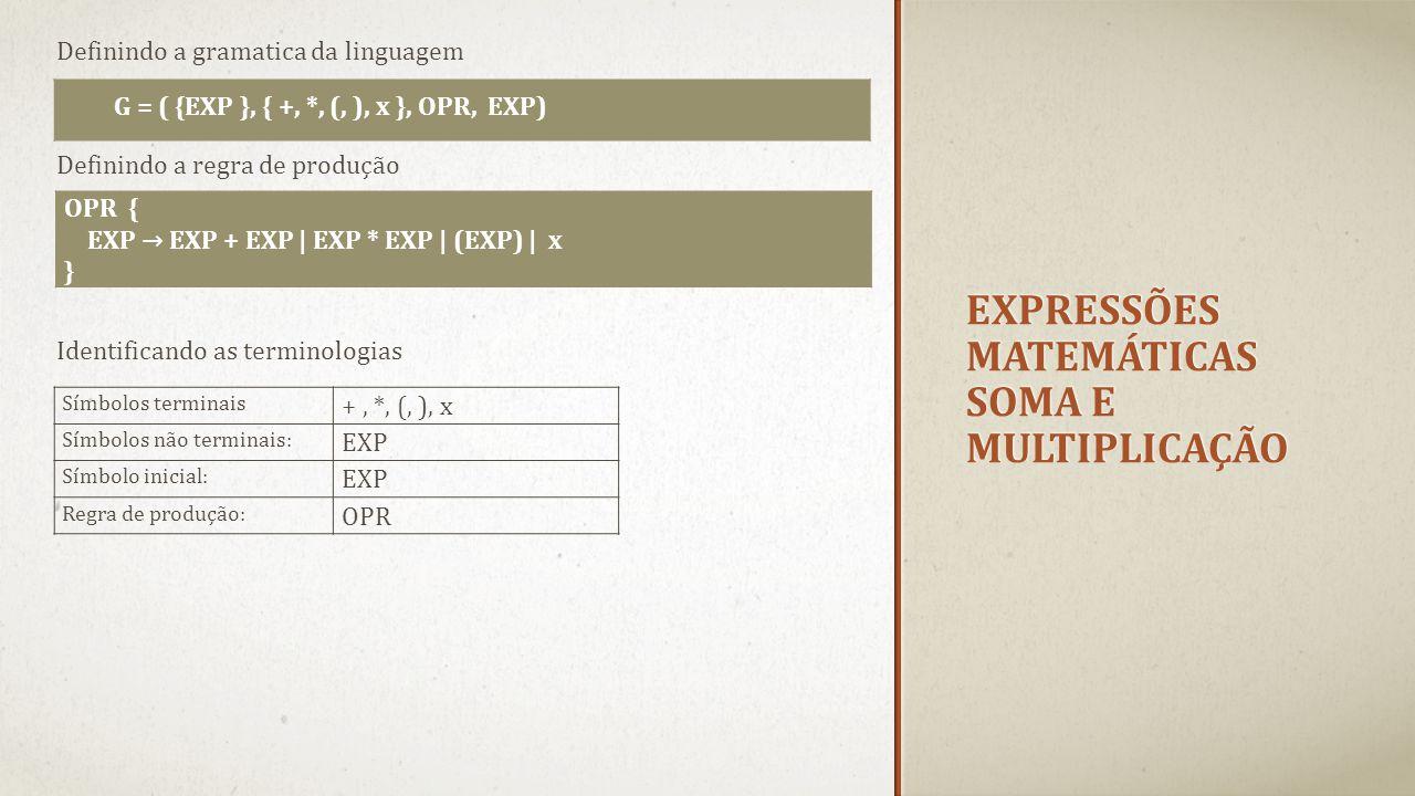 EXPRESSÕES MATEMÁTICAS SOMA E MULTIPLICAÇÃO Definindo a gramatica da linguagem G = ( {EXP }, { +, *, (, ), x }, OPR, EXP) Definindo a regra de produçã
