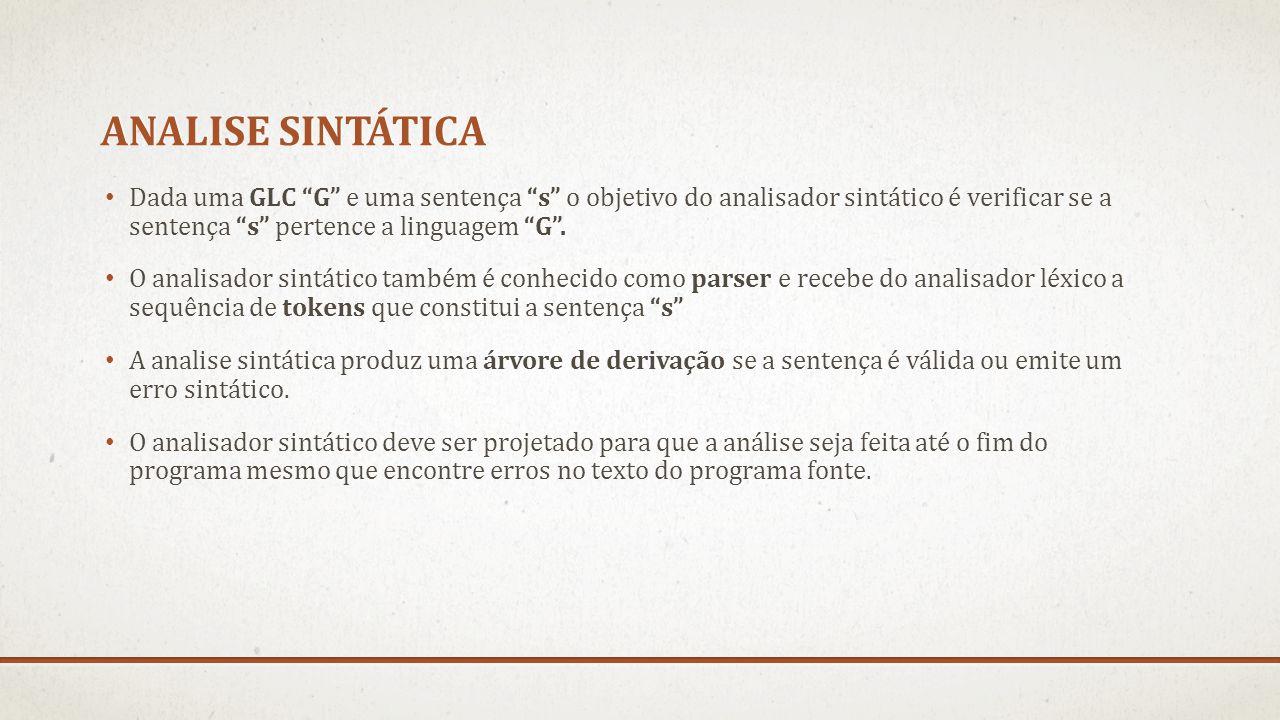"""ANALISE SINTÁTICA Dada uma GLC """"G"""" e uma sentença """"s"""" o objetivo do analisador sintático é verificar se a sentença """"s"""" pertence a linguagem """"G"""". O ana"""