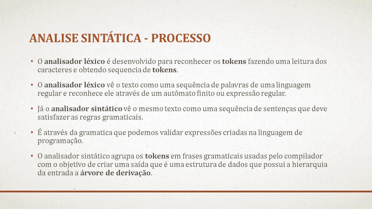 ANALISE SINTÁTICA - PROCESSO O analisador léxico é desenvolvido para reconhecer os tokens fazendo uma leitura dos caracteres e obtendo sequencia de to