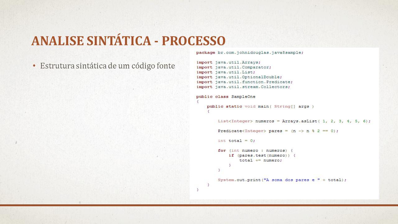 ANALISE SINTÁTICA - PROCESSO Estrutura sintática de um código fonte