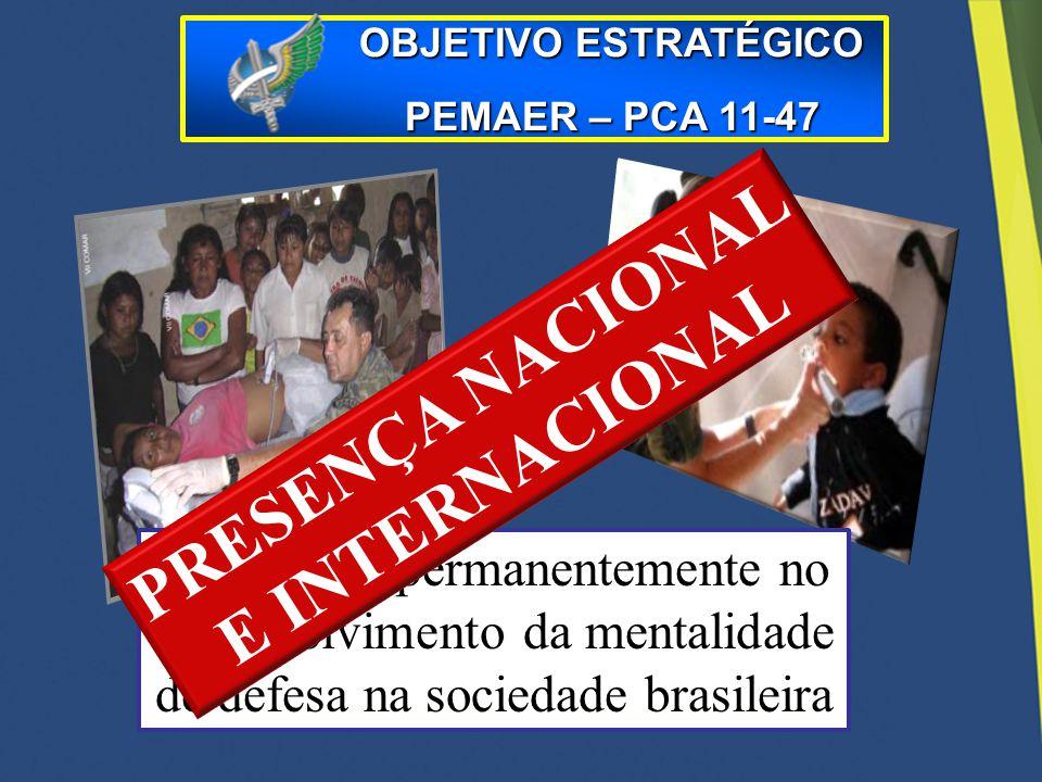 Integrar-se permanentemente no desenvolvimento da mentalidade de defesa na sociedade brasileira PRESENÇA NACIONAL E INTERNACIONAL OBJETIVO ESTRATÉGICO