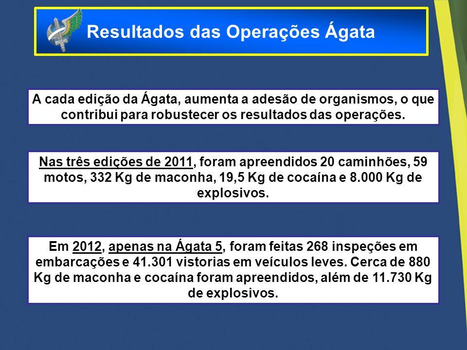 A cada edição da Ágata, aumenta a adesão de organismos, o que contribui para robustecer os resultados das operações. Nas três edições de 2011, foram a