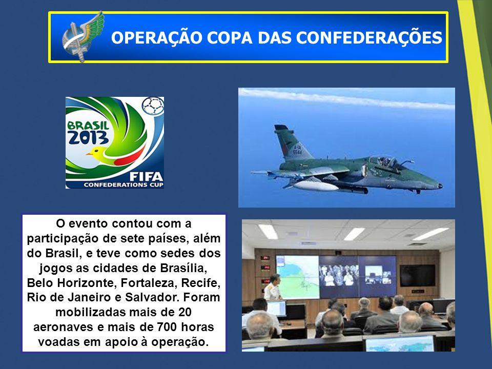 O evento contou com a participação de sete países, além do Brasil, e teve como sedes dos jogos as cidades de Brasília, Belo Horizonte, Fortaleza, Reci